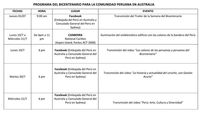 Celebración del Bicentenario de la Independencia del Perú en Australia