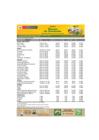 Vista preliminar de documento Reporte de Ingreso y Precios en el MERCADO MAYORISTA DE PRODUCTORES - Julio 2021