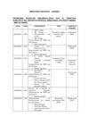 Vista preliminar de documento Reuniones Oficiales Desarrolladas por el Director Ejecutivo del Proyecto Especial Binacional Puyango Tumbes