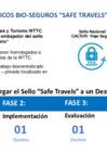 Vista preliminar de documento Destinos Safe Travels en el Perú al 30 de julio de 2021
