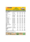 Vista preliminar de documento Reporte de Ingreso y Precios en el MERCADO MAYORISTA DE PRODUCTORES - Agosto 2021