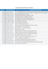 Vista preliminar de documento Consulta el directorio regional