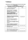 Vista preliminar de documento Convocatoria de Practicante Profesional para la Dirección de Derecho de Vigencia - DDV - Archivística-Administración               RESULTADO DE EVALUACIÓN TÉCNICA