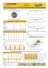 Vista preliminar de documento Boletines de abastecimiento y precio de PAPA - Septiembre 2021