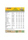 Vista preliminar de documento Reporte de Ingreso y Precios en el MERCADO MAYORISTA DE PRODUCTORES - Septiembre 2021