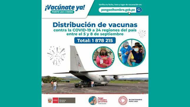 Ministerio de Salud distribuye más de 1 870 000 dosis de la vacuna contra la COVID-19 a las regiones del Perú