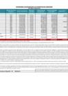 Vista preliminar de documento Inversiones reconocidas en los contratos de concesión (A agosto 2021)