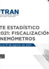 Vista preliminar de documento Reporte Estadístico N°011 - 2021: Fiscalización con Cinemómetros