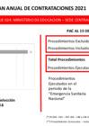 Vista preliminar de documento Compras y donaciones recibidas en las UE 024, 026 y 116, durante el periodo de emergencia sanitaria a nivel nacional, del 1 al 15 del mes setiembre del 2021