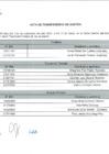 Vista preliminar de documento Acta e informes de Transferencia de Gestión 2021