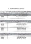 Vista preliminar de documento Acta de la Transferencia de Gestión Set 2021