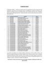 Vista preliminar de documento Comunicado  sobre ganadores para inventario 2021  Distrito Fiscal de Lima