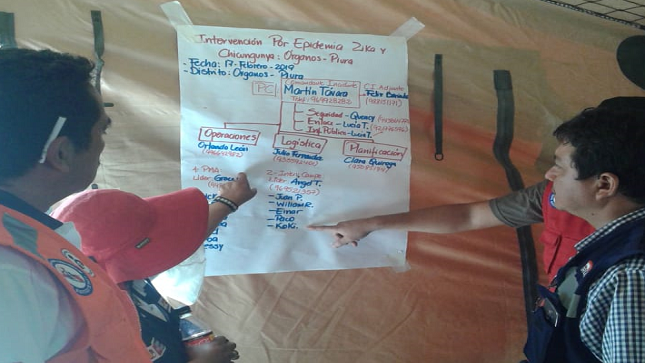 Ministerio de Salud realiza control vectorial en el distrito Los Órganos en Piura