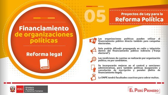 Proyecto de reforma política regula el financiamiento de los partidos