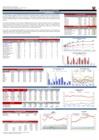 Ver informe Reporte diario de mercado - Junio 2019