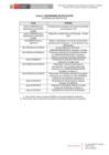 Ver informe Cronograma de evaluación del cumplimiento de metas e indicadores de desempeño del periodo 2018