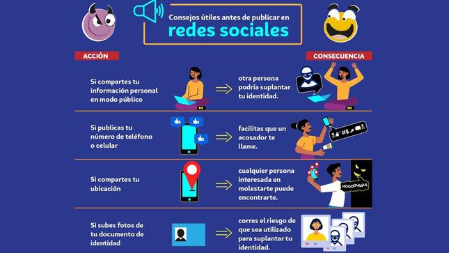 El MINJUSDH recomienda tomar precauciones antes  de publicar información en redes sociales