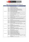 Vista preliminar de documento Actualización códigos de clasificación del CIIU