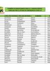 Vista preliminar de documento Lista Preliminar de Beneficiarios de las Canastas Básicas Familiares del distrito de Jepelacio