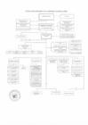 Vista preliminar de documento ORGANIGRAMA - GOBIERNO REGIONAL JUNIN