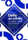 Vista preliminar de documento OEFA en cifras. Reporte Estadístico – I Trimestre 2020